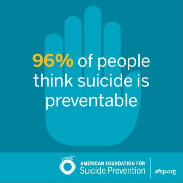 96% of people think suicide is preventable
